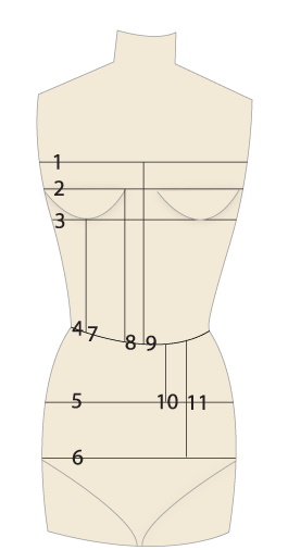 Measurements image